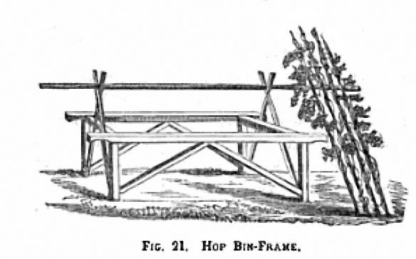 Hop bin frame